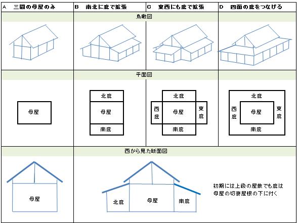 取扱説明書・三面図ダウンロード: ディスプレイ | …